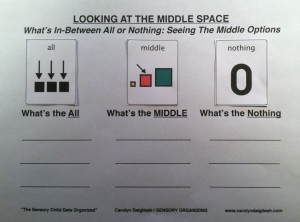 MIddle Space Thinking